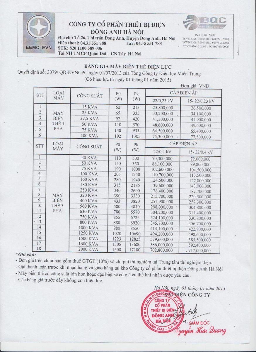 Bảng giá máy biến áp 2018 – 2019